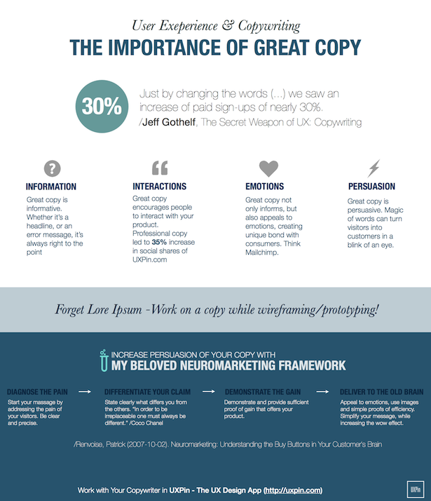 Importance of great copy in UX Design