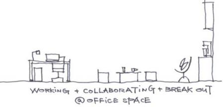 Multipurpose spaces
