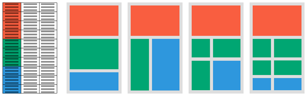 responsive web design configutations