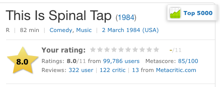 Screenshot of IMDB's user interface