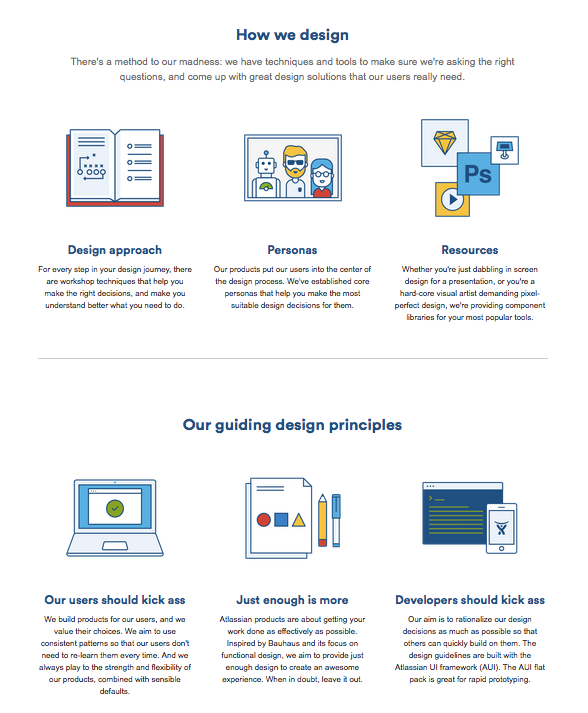 Atlassian style guide