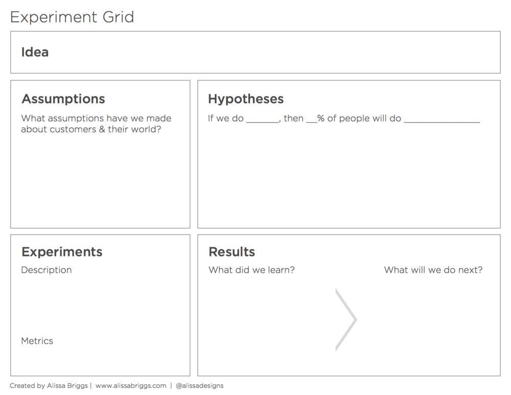 Screenshot of an experiment grid
