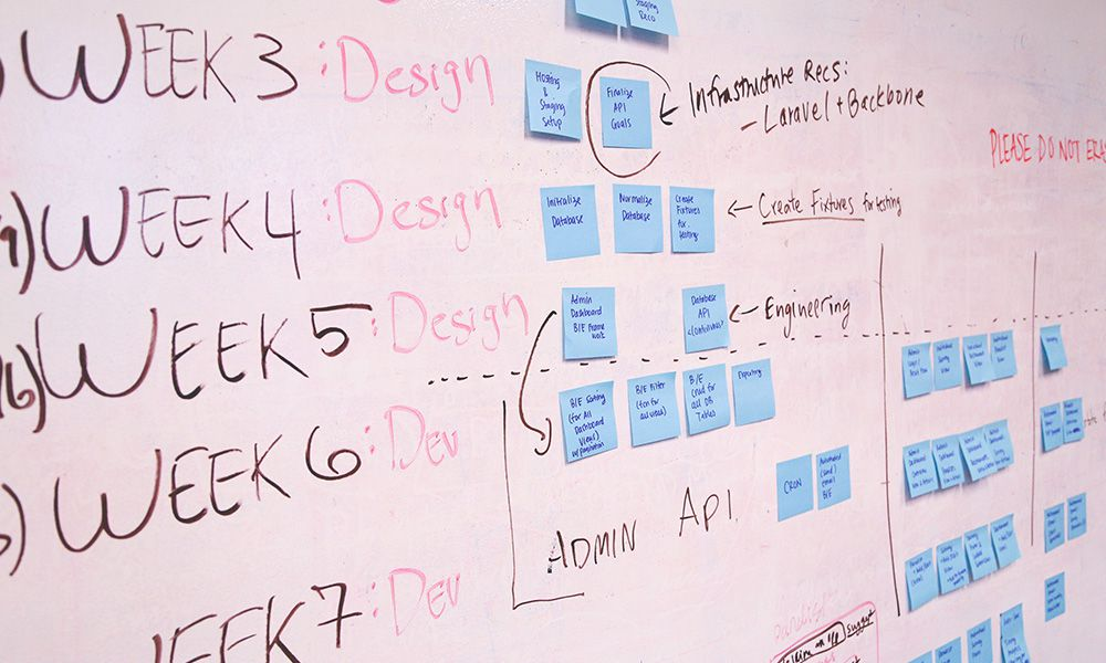 Photo of a whiteboard with a user flow