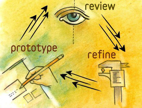 Prototype - landscape fidelities