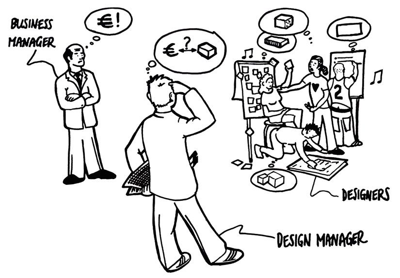 Cartoon of a business manager thinking about money, designers working on products, and a design manager trying to make the two match.