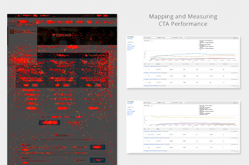 heat mapping tests