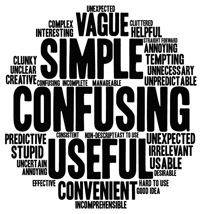 Recirculation feedback word cloud