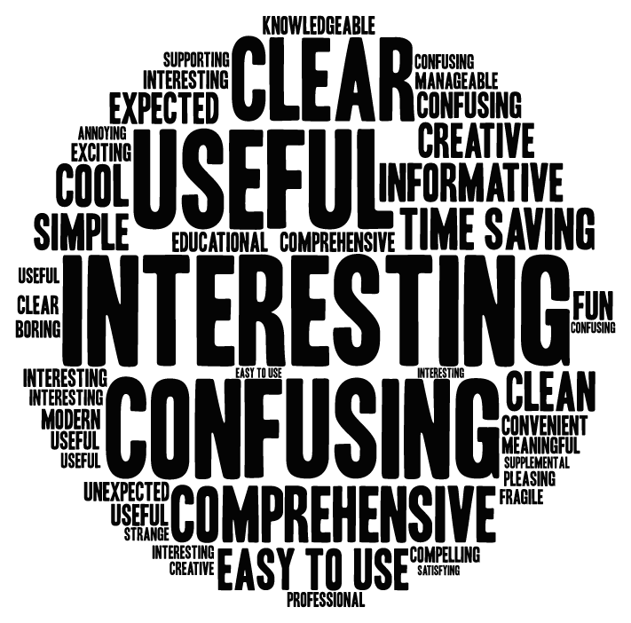 Feedback word cloud