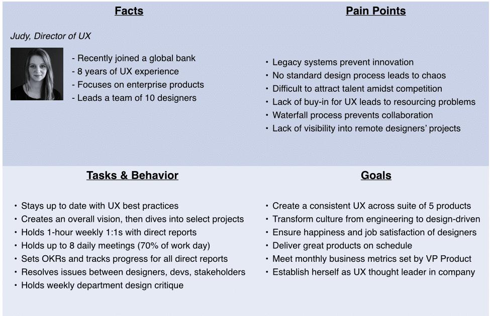 secondary segment UX personas