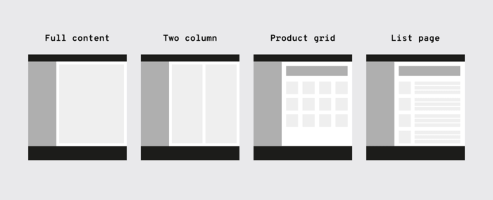 Using Templates - UXPin for UX Designers
