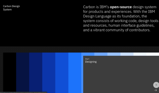 IBM carbon design system