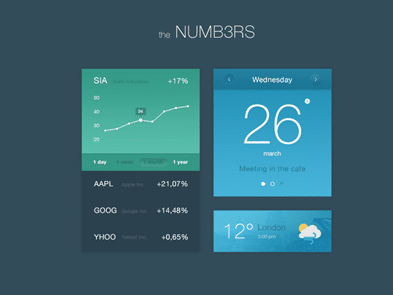 Number in UI - relevant text - UXPin